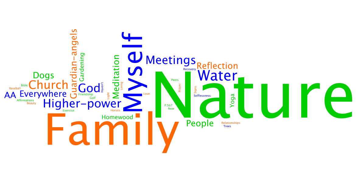 "Results of the 26th Annual Spiritual Renewal's Word Cloud. Attendees provided answers to the question ""Where do you find your Spirituality?"""